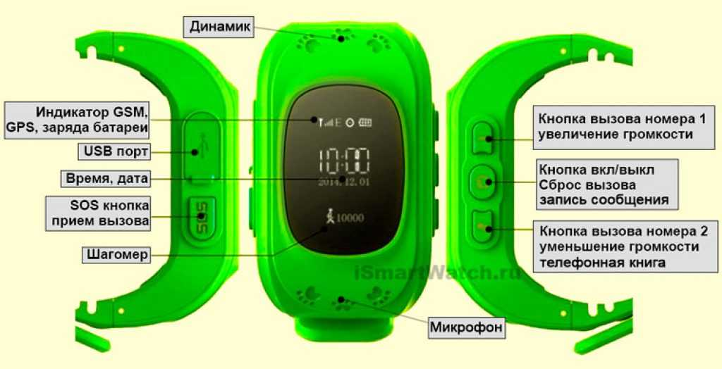 smart_baby_watch_q50-review-1024x524.jpg